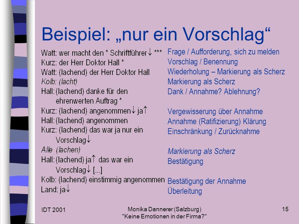 IDT 2001 Monika Dannerer (Salzburg) Keine Emotionen in der Firma 15 Beispiel: nur ein Vorschlag Frage / Aufforderung, sich zu melden Vorschlag / Benennung Wiederholung – Markierung als Scherz Markierung als Scherz Dank / Annahme.