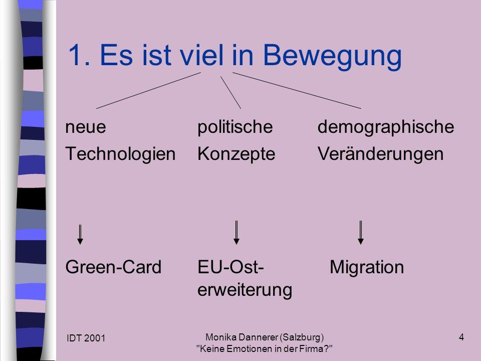 IDT 2001 Monika Dannerer (Salzburg)
