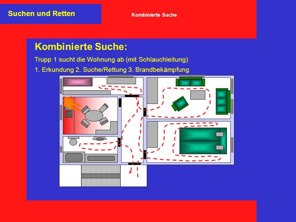 Kombinierte Suche: Trupp 1 sucht die Wohnung ab (mit Schlauchleitung) 1. Erkundung 2. Suche/Rettung 3. Brandbekämpfung Suchen und Retten Kombinierte S