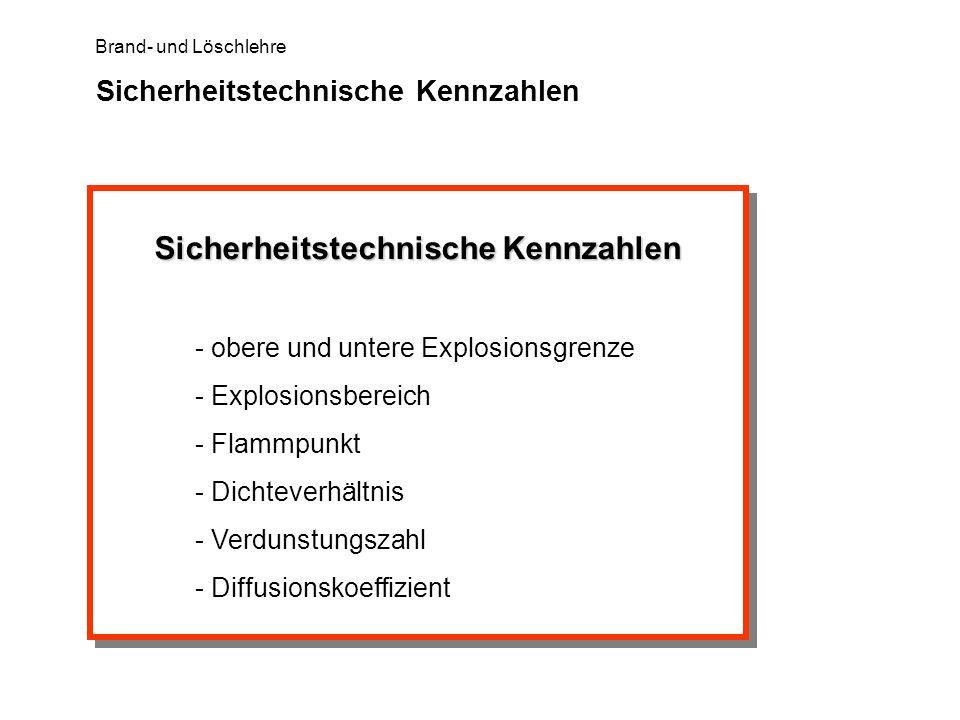 Brand- und Löschlehre Sicherheitstechnische Kennzahlen - obere und untere Explosionsgrenze - Explosionsbereich - Flammpunkt - Dichteverhältnis - Verdu