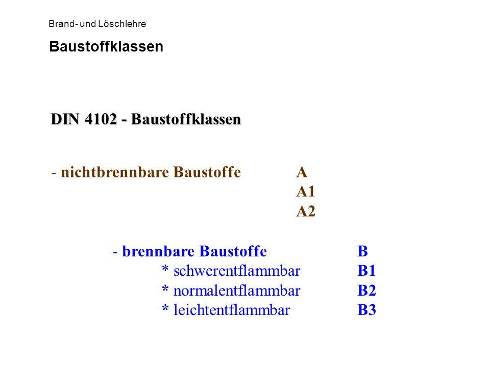 Brand- und Löschlehre Baustoffklassen DIN 4102 - Baustoffklassen - nichtbrennbare BaustoffeA A1 A2 - brennbare BaustoffeB * schwerentflammbarB1 * norm