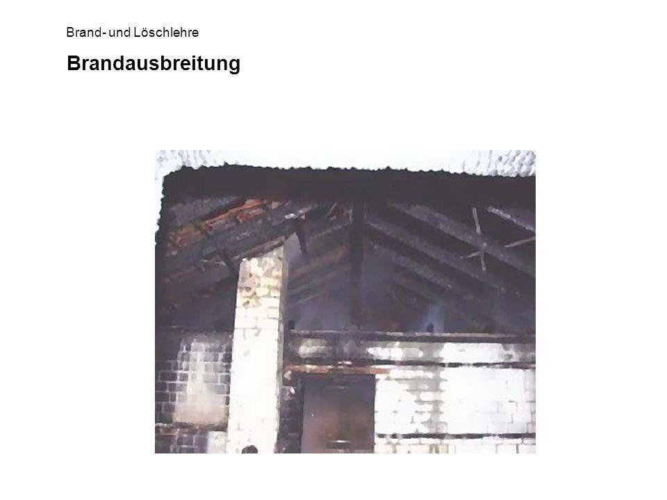 Brand- und Löschlehre Brandausbreitung