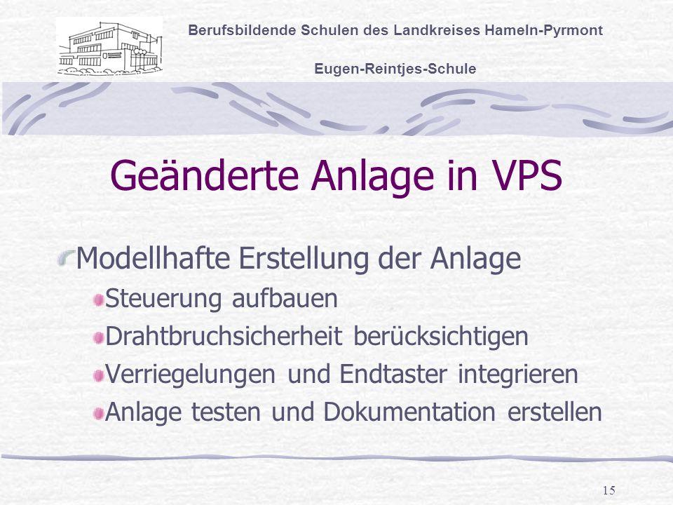 15 Geänderte Anlage in VPS Berufsbildende Schulen des Landkreises Hameln-Pyrmont Eugen-Reintjes-Schule Modellhafte Erstellung der Anlage Steuerung aufbauen Drahtbruchsicherheit berücksichtigen Verriegelungen und Endtaster integrieren Anlage testen und Dokumentation erstellen