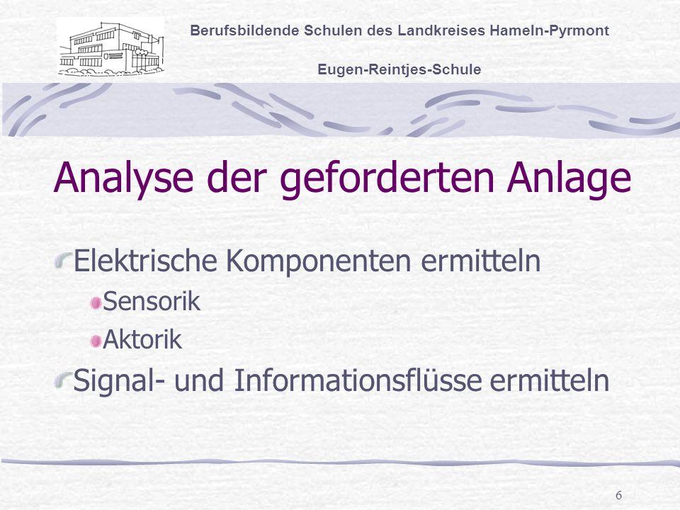 6 Analyse der geforderten Anlage Berufsbildende Schulen des Landkreises Hameln-Pyrmont Eugen-Reintjes-Schule Elektrische Komponenten ermitteln Sensorik Aktorik Signal- und Informationsflüsse ermitteln