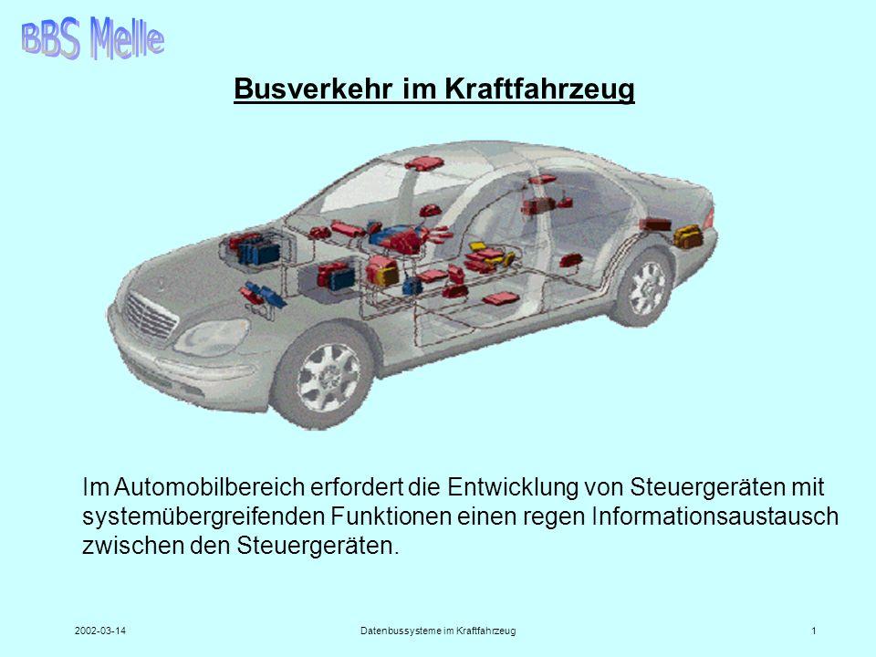 2002-03-14Datenbussysteme im Kraftfahrzeug1 Im Automobilbereich erfordert die Entwicklung von Steuergeräten mit systemübergreifenden Funktionen einen