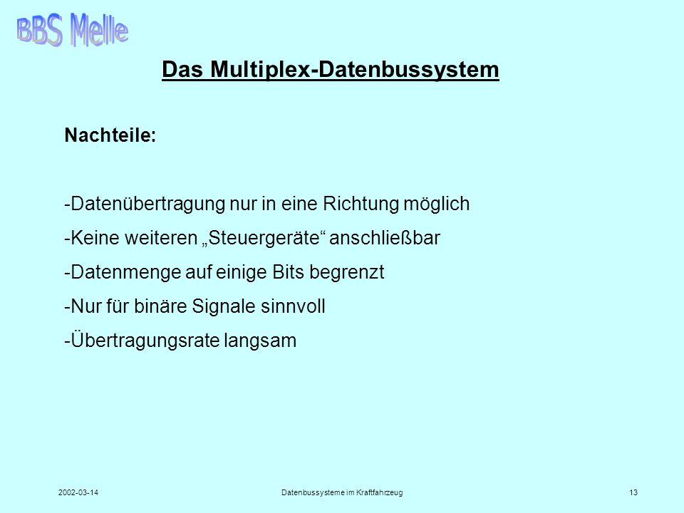 2002-03-14Datenbussysteme im Kraftfahrzeug13 Das Multiplex-Datenbussystem Nachteile: -Datenübertragung nur in eine Richtung möglich -Keine weiteren St
