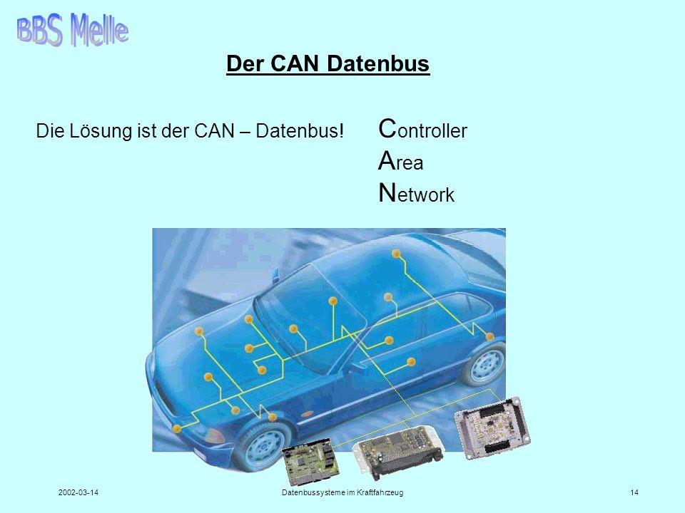 2002-03-14Datenbussysteme im Kraftfahrzeug14 Der CAN Datenbus Die Lösung ist der CAN – Datenbus! C ontroller A rea N etwork
