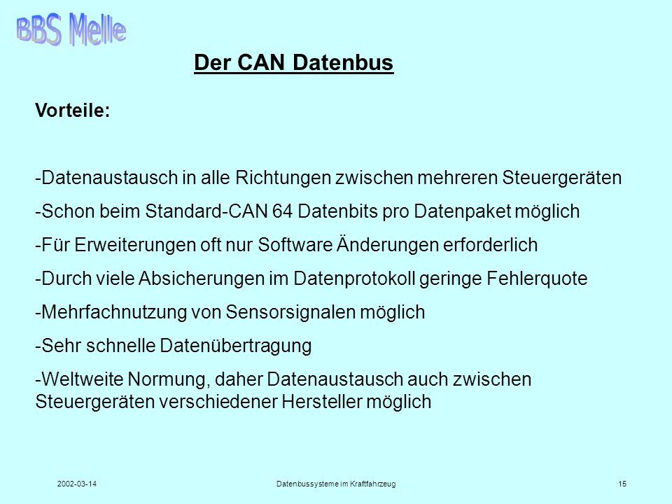 2002-03-14Datenbussysteme im Kraftfahrzeug15 Der CAN Datenbus Vorteile: -Datenaustausch in alle Richtungen zwischen mehreren Steuergeräten -Schon beim