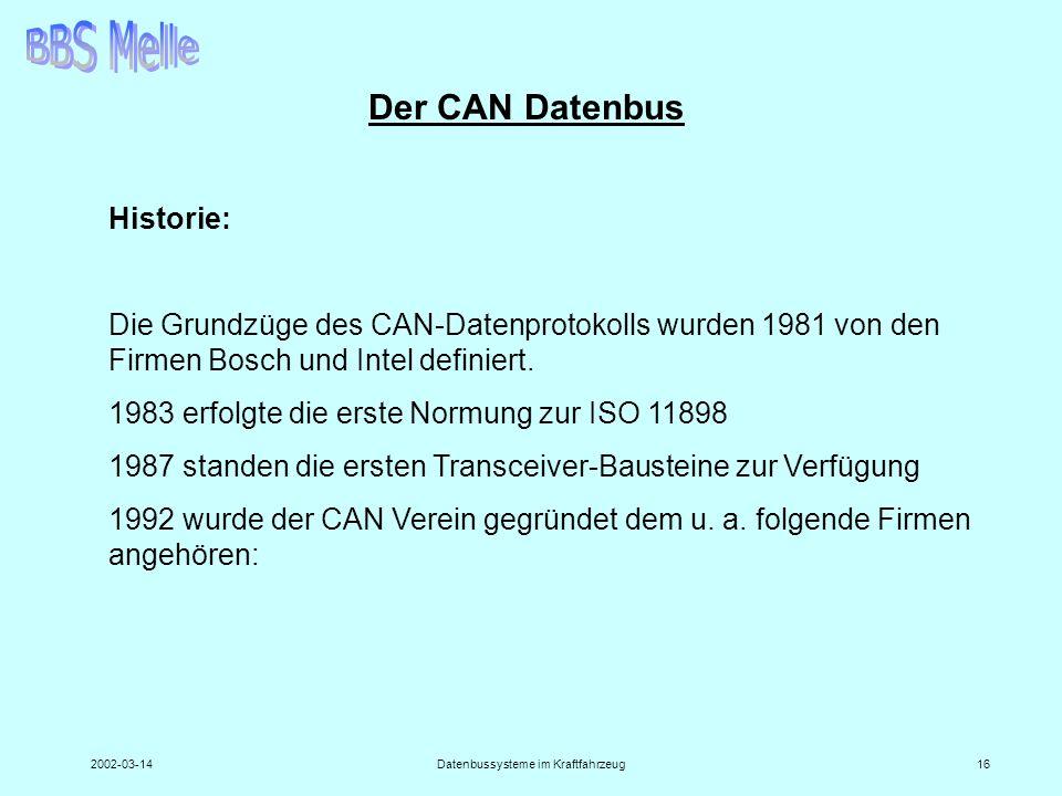 2002-03-14Datenbussysteme im Kraftfahrzeug16 Der CAN Datenbus Historie: Die Grundzüge des CAN-Datenprotokolls wurden 1981 von den Firmen Bosch und Int