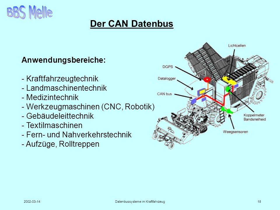 2002-03-14Datenbussysteme im Kraftfahrzeug18 Anwendungsbereiche: - Kraftfahrzeugtechnik - Landmaschinentechnik - Medizintechnik - Werkzeugmaschinen (C