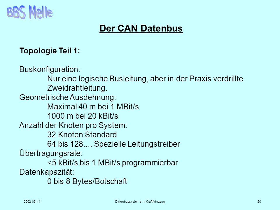2002-03-14Datenbussysteme im Kraftfahrzeug20 Der CAN Datenbus Topologie Teil 1: Buskonfiguration: Nur eine logische Busleitung, aber in der Praxis ver