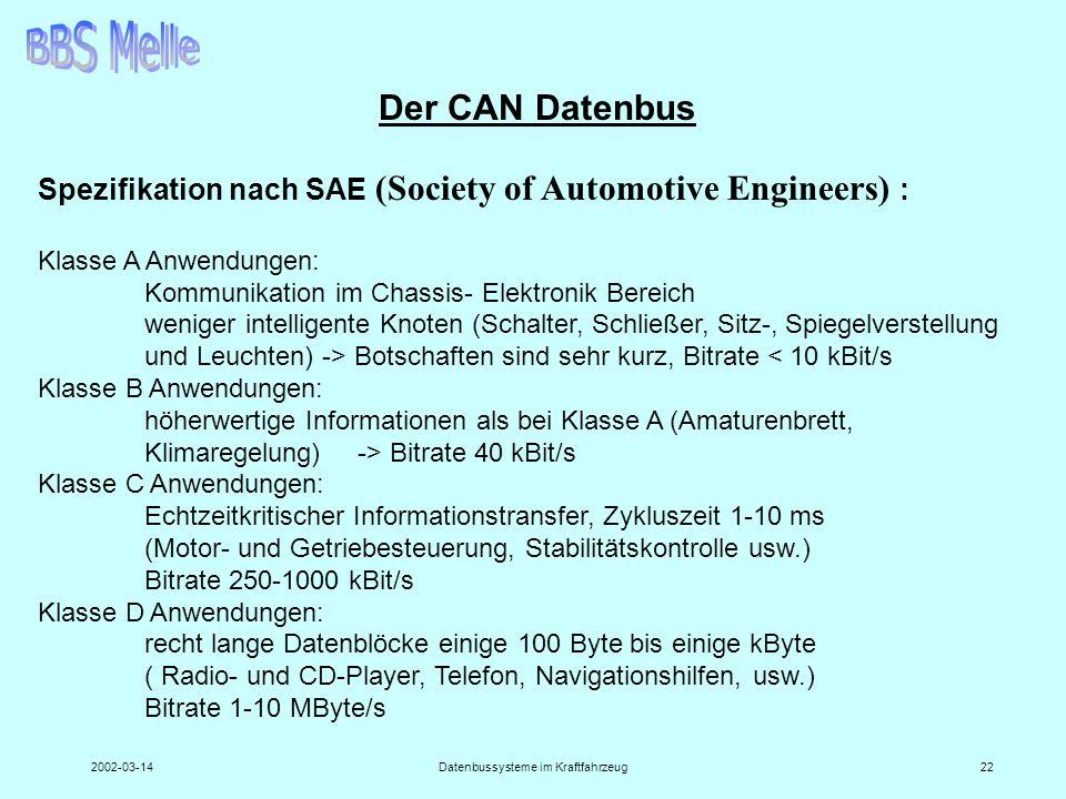 2002-03-14Datenbussysteme im Kraftfahrzeug22 Der CAN Datenbus Spezifikation nach SAE (Society of Automotive Engineers) : Klasse A Anwendungen: Kommuni