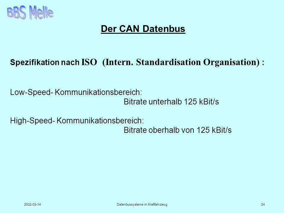 2002-03-14Datenbussysteme im Kraftfahrzeug24 Der CAN Datenbus Spezifikation nach ISO (Intern. Standardisation Organisation) : Low-Speed- Kommunikation