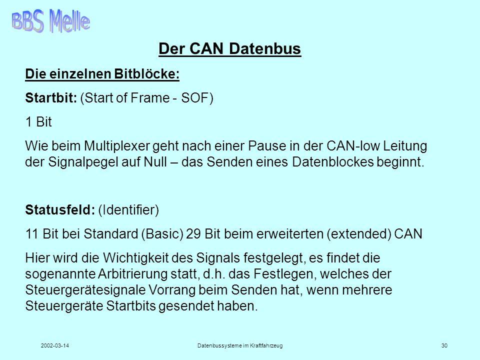 2002-03-14Datenbussysteme im Kraftfahrzeug30 Der CAN Datenbus Die einzelnen Bitblöcke: Startbit: (Start of Frame - SOF) 1 Bit Wie beim Multiplexer geh