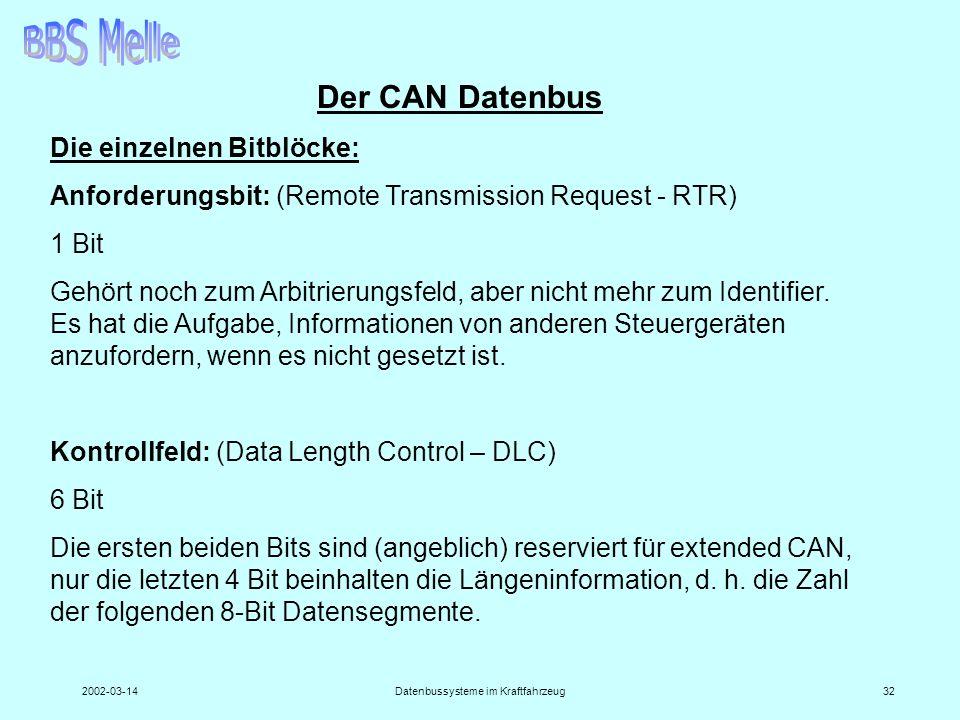 2002-03-14Datenbussysteme im Kraftfahrzeug32 Der CAN Datenbus Die einzelnen Bitblöcke: Anforderungsbit: (Remote Transmission Request - RTR) 1 Bit Gehö