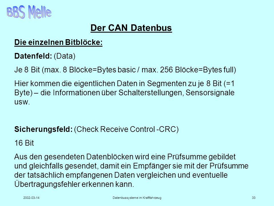 2002-03-14Datenbussysteme im Kraftfahrzeug33 Der CAN Datenbus Die einzelnen Bitblöcke: Datenfeld: (Data) Je 8 Bit (max. 8 Blöcke=Bytes basic / max. 25