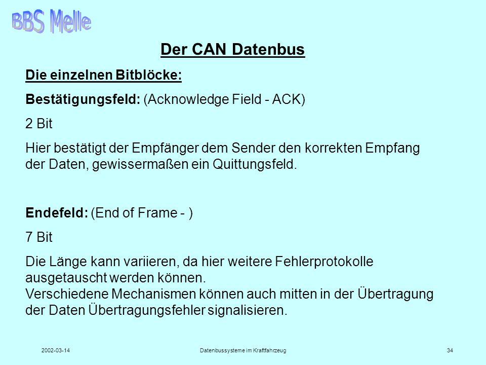 2002-03-14Datenbussysteme im Kraftfahrzeug34 Der CAN Datenbus Die einzelnen Bitblöcke: Bestätigungsfeld: (Acknowledge Field - ACK) 2 Bit Hier bestätig