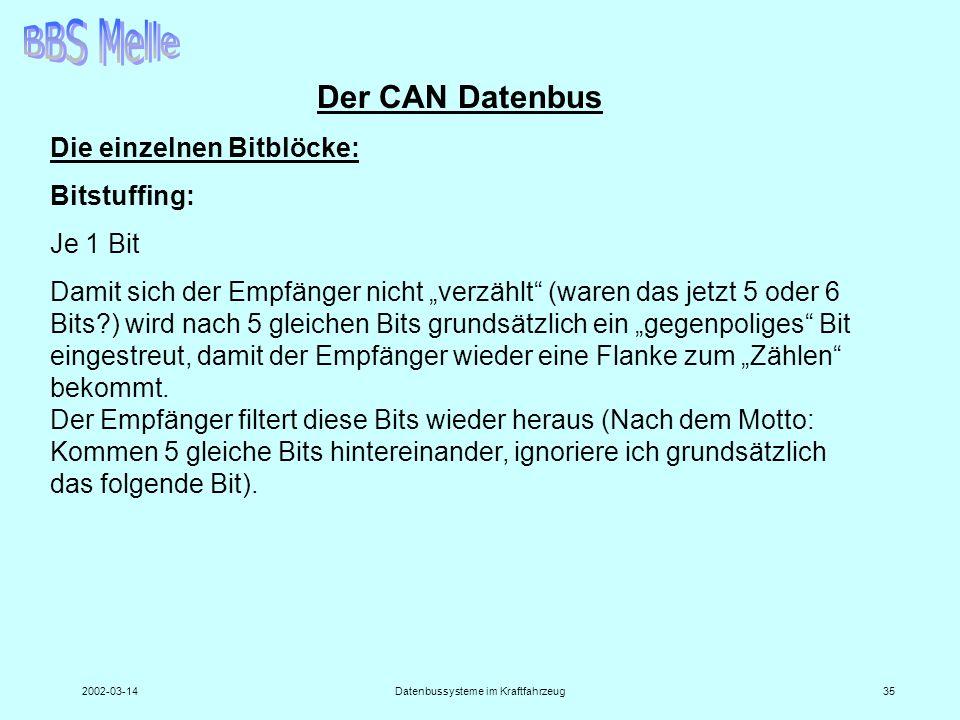 2002-03-14Datenbussysteme im Kraftfahrzeug35 Der CAN Datenbus Die einzelnen Bitblöcke: Bitstuffing: Je 1 Bit Damit sich der Empfänger nicht verzählt (