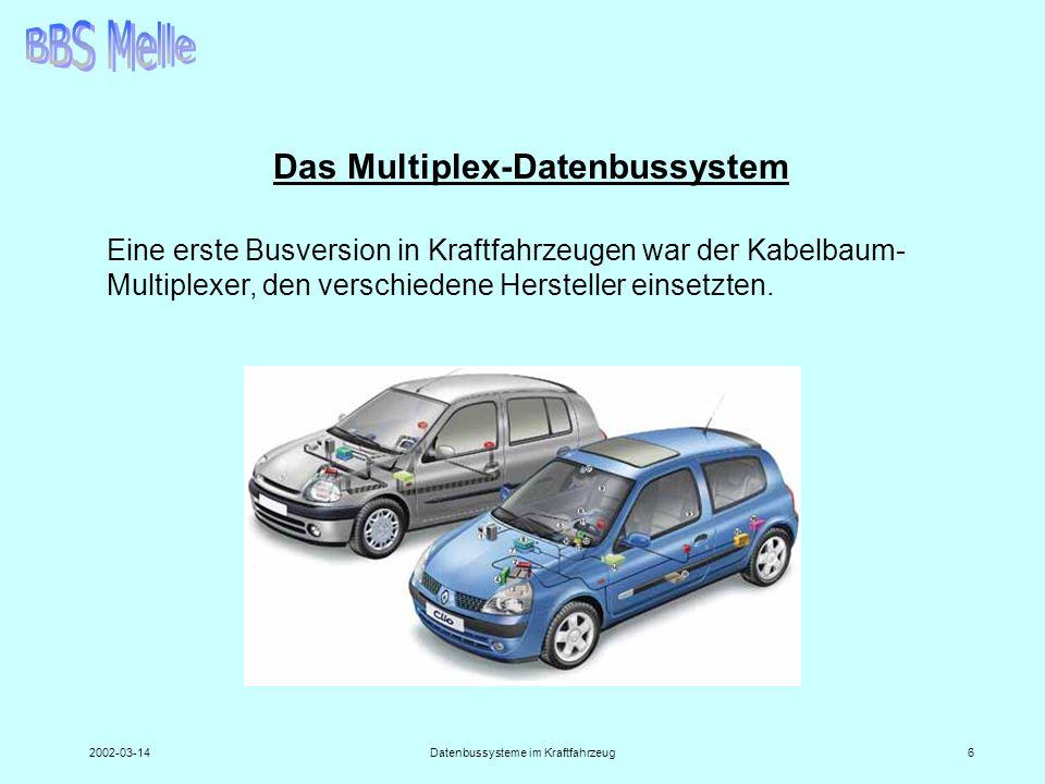 2002-03-14Datenbussysteme im Kraftfahrzeug6 Das Multiplex-Datenbussystem Eine erste Busversion in Kraftfahrzeugen war der Kabelbaum- Multiplexer, den