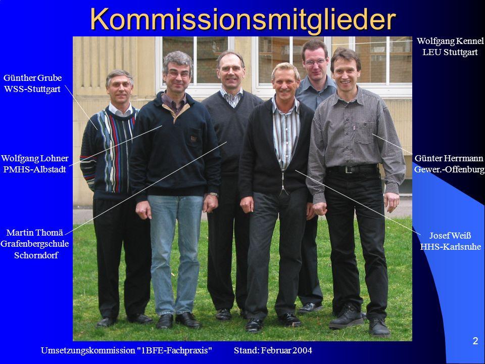 Umsetzungskommission 1BFE-Fachpraxis Stand: Februar 2004 13 Zusammenfassung Durch den Kompromiss, Teile der Prüfung vorzumontieren bzw.