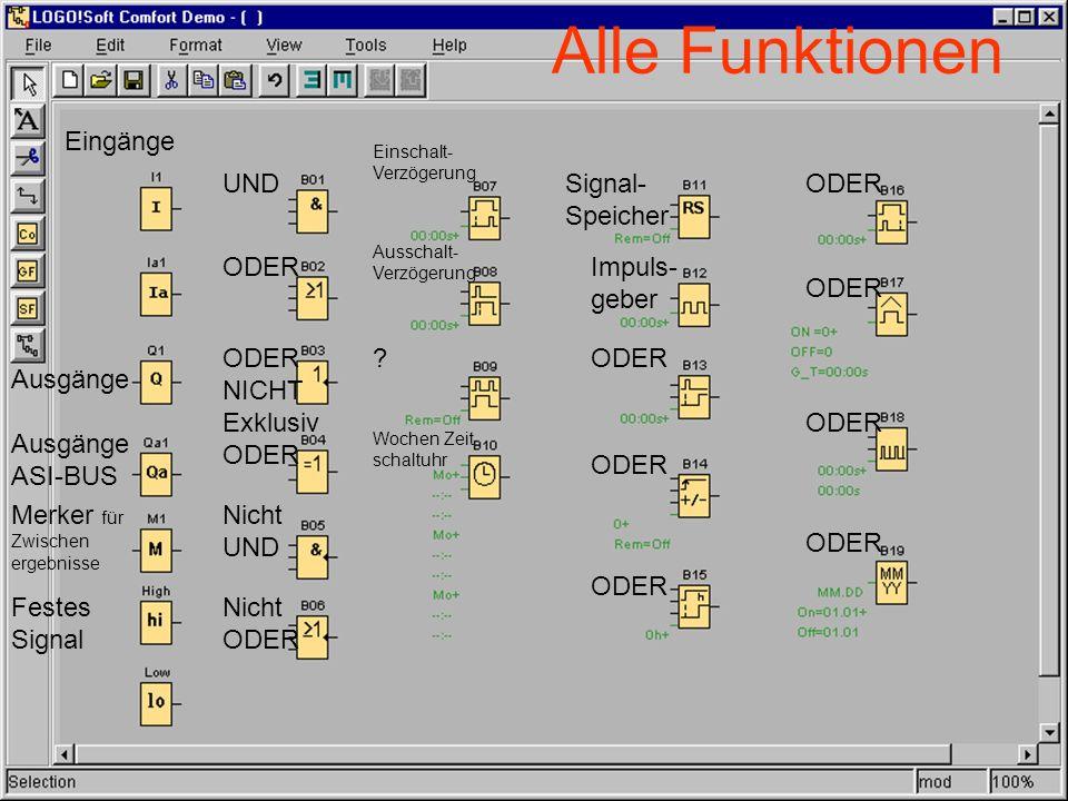 Alle Funktionen Eingänge Ausgänge Merker für Zwischen ergebnisse Festes Signal UND ODER ODER NICHT Exklusiv ODER Nicht UND Nicht ODER Einschalt- Verzö