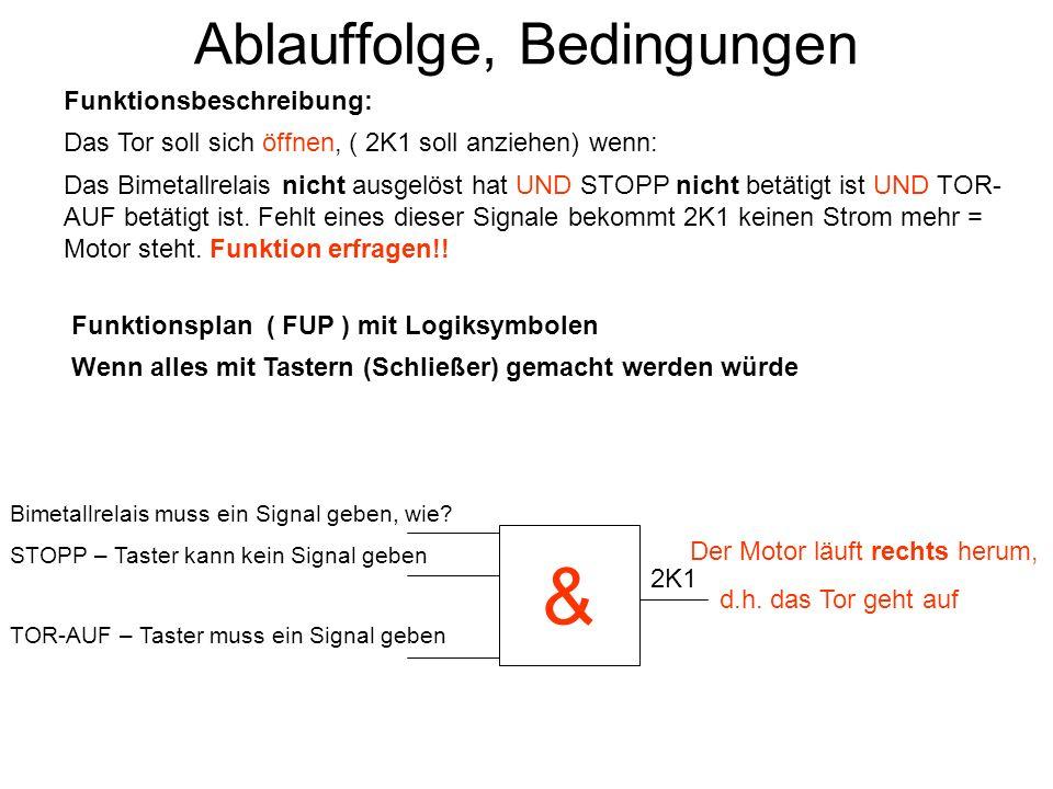 Ablauffolge, Bedingungen Das Tor soll sich öffnen, ( 2K1 soll anziehen) wenn: Das Bimetallrelais nicht ausgelöst hat UND STOPP nicht betätigt ist UND