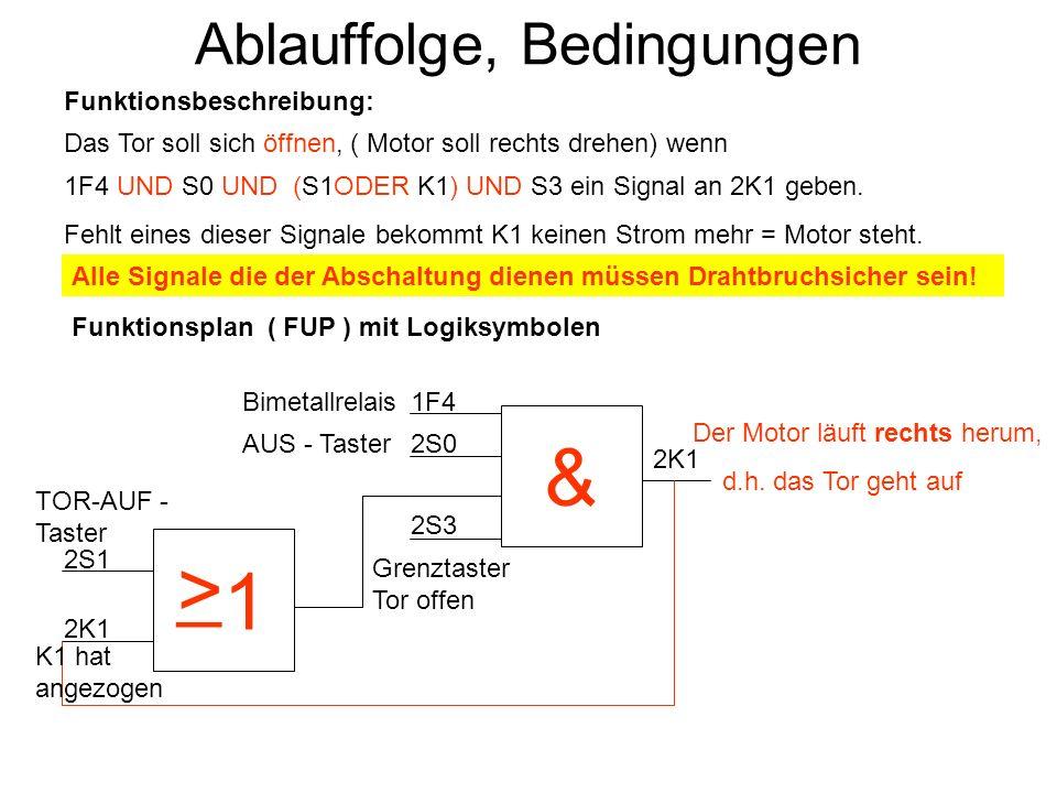 Ablauffolge, Bedingungen Das Tor soll sich öffnen, ( Motor soll rechts drehen) wenn 1F4 UND S0 UND (S1ODER K1) UND S3 ein Signal an 2K1 geben. Fehlt e