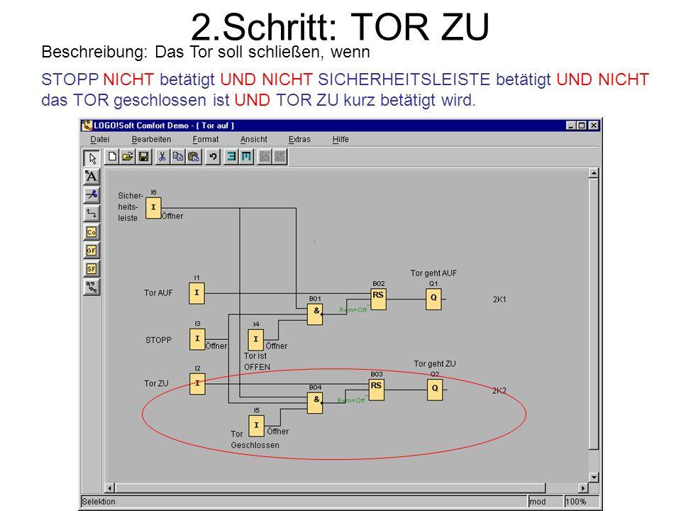 2.Schritt: TOR ZU Beschreibung: Das Tor soll schließen, wenn STOPP NICHT betätigt UND NICHT SICHERHEITSLEISTE betätigt UND NICHT das TOR geschlossen i