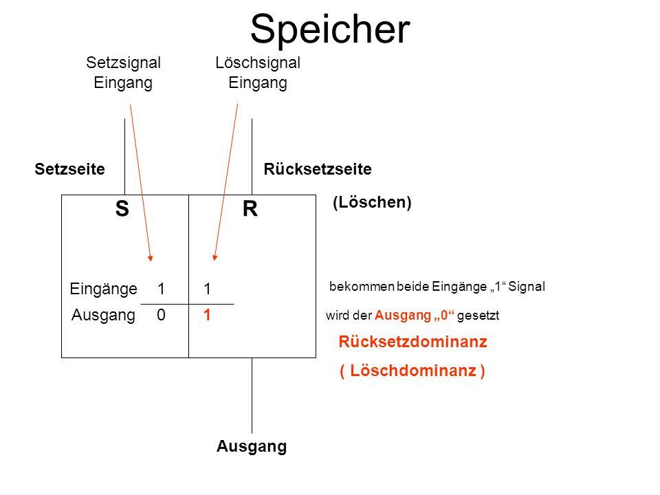 Speicher S 1 0 R 1 1 SetzseiteRücksetzseite Setzsignal Eingang Löschsignal Eingang Eingänge Ausgang bekommen beide Eingänge 1 Signal wird der Ausgang