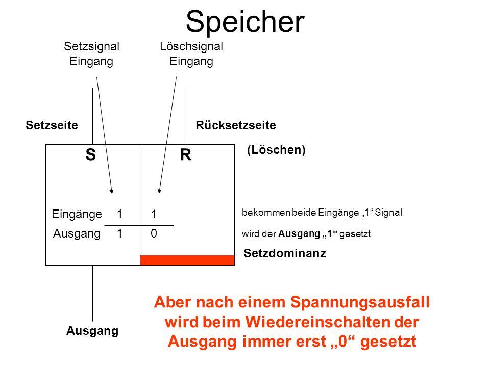 Speicher S 1 1 R 1 0 SetzseiteRücksetzseite Setzsignal Eingang Löschsignal Eingang Eingänge Ausgang bekommen beide Eingänge 1 Signal wird der Ausgang