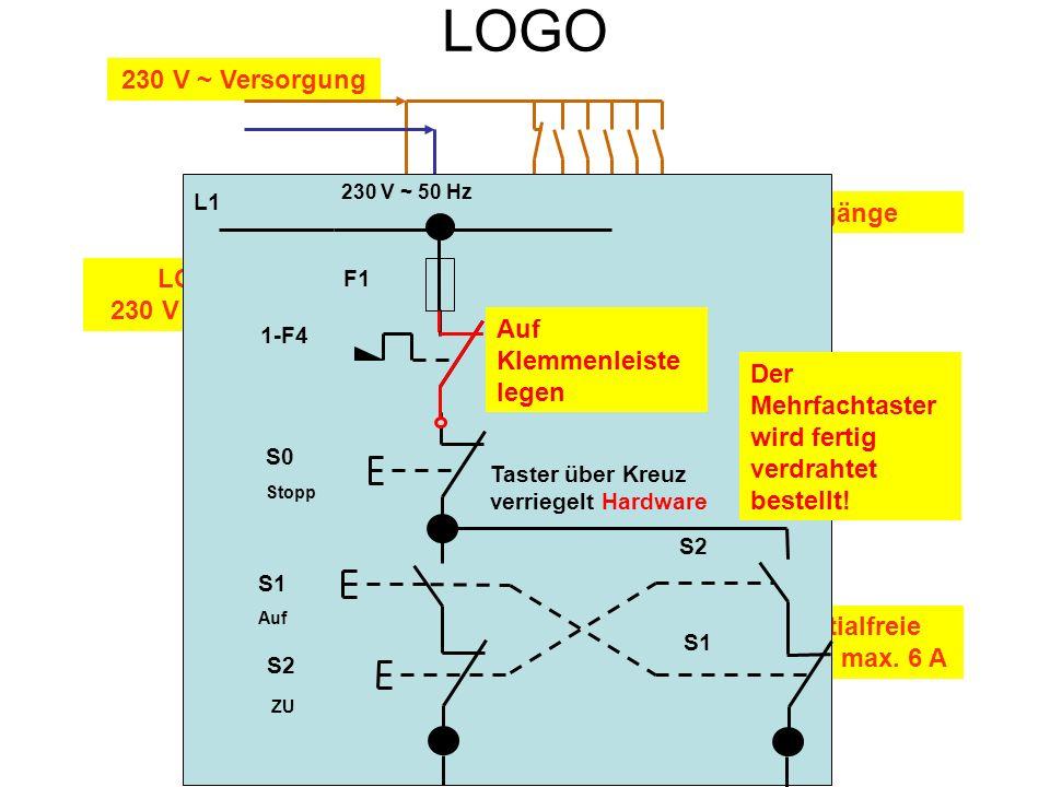 LOGO LOGO mit 230 V ~ Eingaben 230 V ~ Versorgung 6 Eingänge 4 potentialfreie Ausgänge max. 6 A 24 V oder 230 V L1 230 V ~ 50 Hz 1-F4 F1 S0 Stopp S1 A