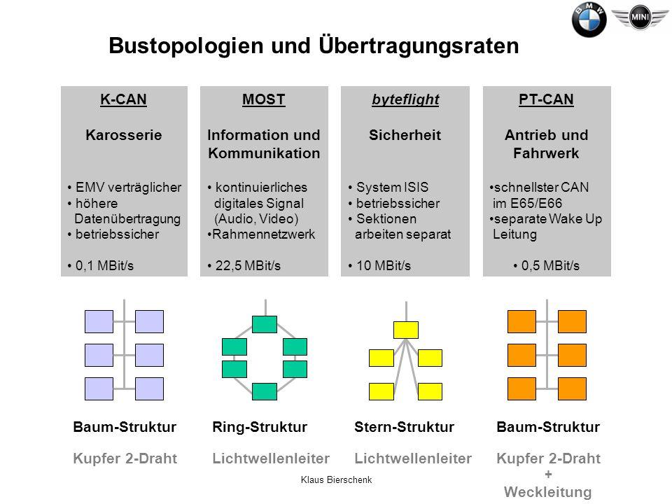 Klaus Bierschenk Bustopologien und Übertragungsraten K-CAN Karosserie EMV verträglicher höhere Datenübertragung betriebssicher 0,1 MBit/s Baum-Struktu