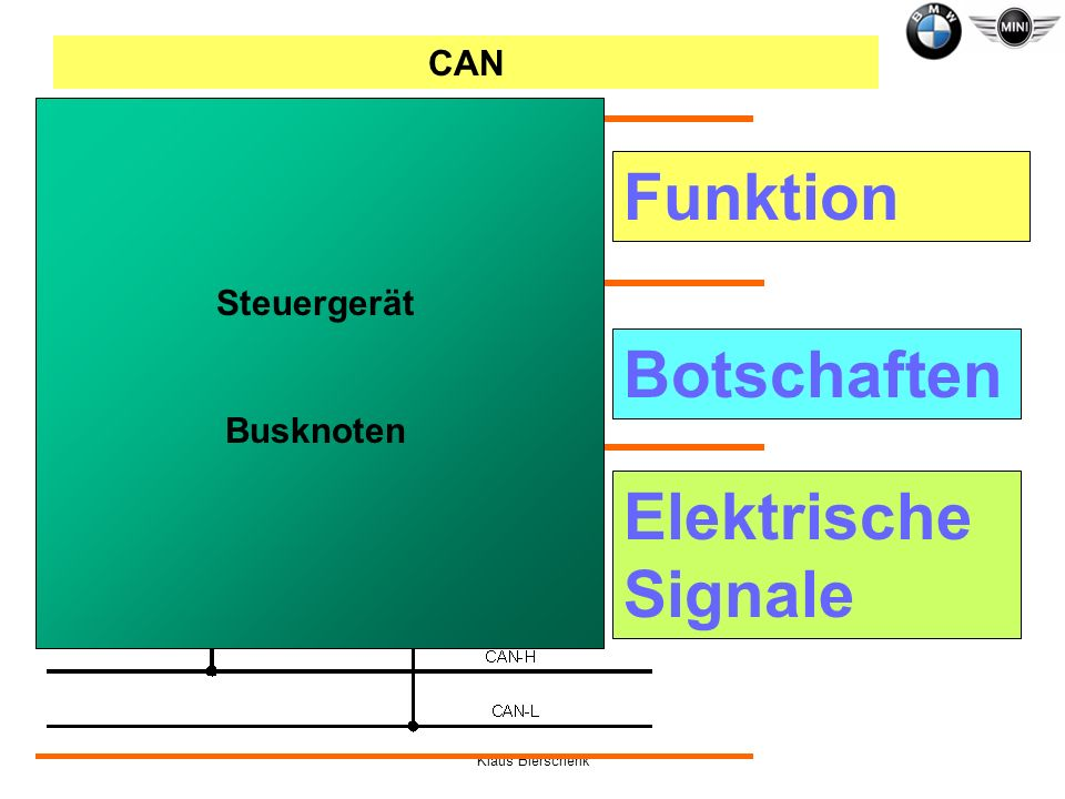 Klaus Bierschenk Funktion Botschaften Elektrische Signale Steuergerät Busknoten CAN