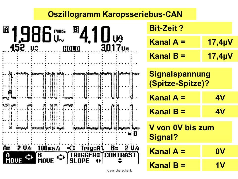 Klaus Bierschenk Oszillogramm Karopsseriebus-CAN Bit-Zeit ? Kanal A = Kanal B = 17,4µV Signalspannung (Spitze-Spitze)? Kanal A = Kanal B = 4V V von 0V