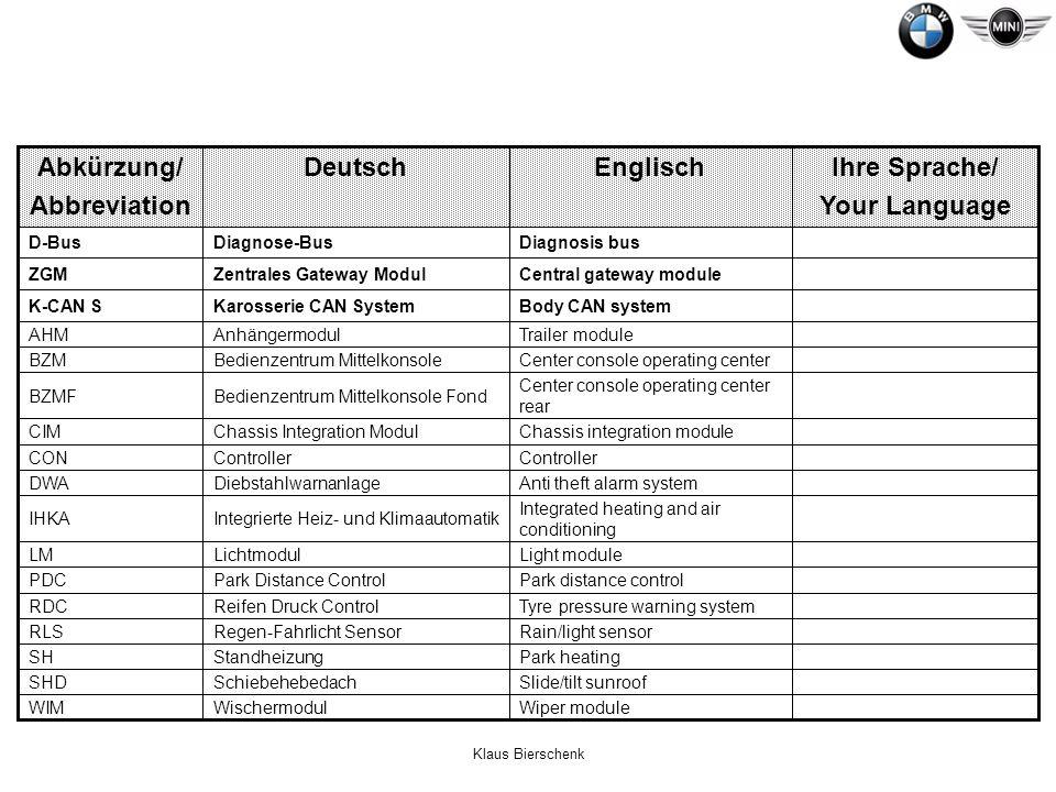Klaus Bierschenk T ime T riggered P rotocoll Für komplexe sicherheitsrelevante Fahrzeugfunktionen ohne mechanische Rückfallebene.