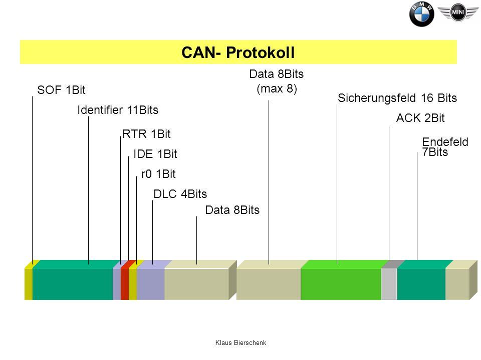 Klaus Bierschenk SOF 1Bit Identifier 11Bits RTR 1Bit IDE 1Bit r0 1Bit DLC 4Bits Data 8Bits Data 8Bits (max 8) Sicherungsfeld 16 Bits ACK 2Bit Endefeld