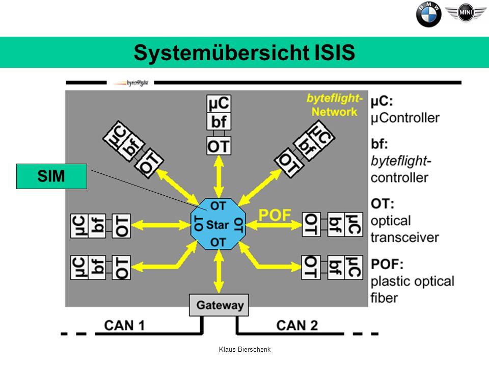 Klaus Bierschenk SIM Systemübersicht ISIS