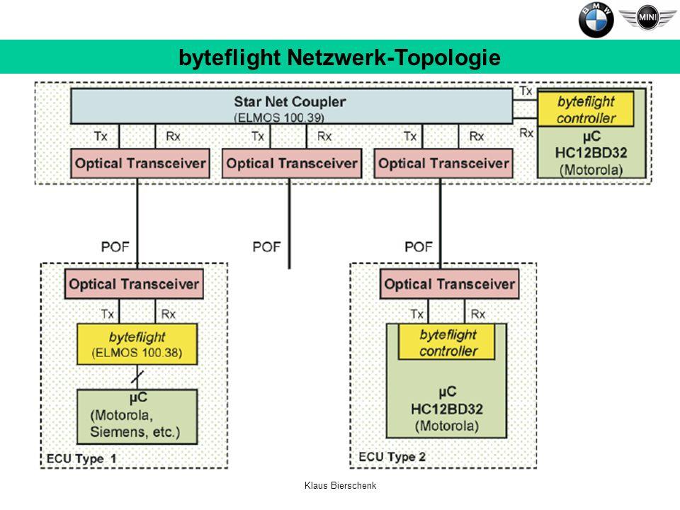 Klaus Bierschenk byteflight Netzwerk-Topologie