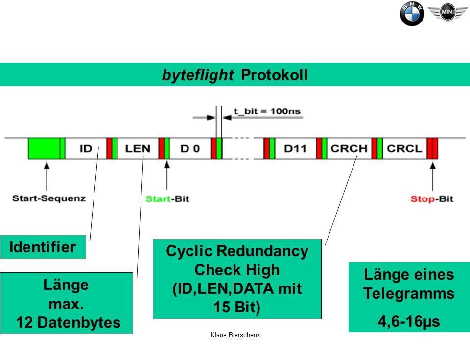 Klaus Bierschenk byteflight Protokoll Identifier Länge max. 12 Datenbytes Cyclic Redundancy Check High (ID,LEN,DATA mit 15 Bit) Länge eines Telegramms