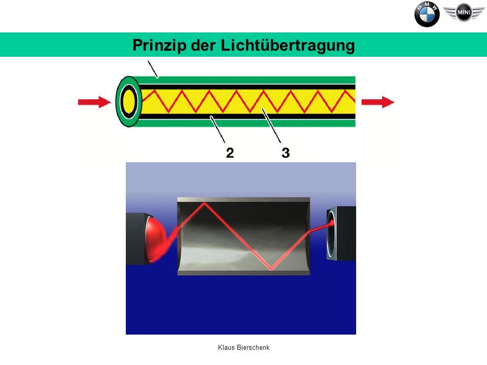 Klaus Bierschenk Prinzip der Lichtübertragung