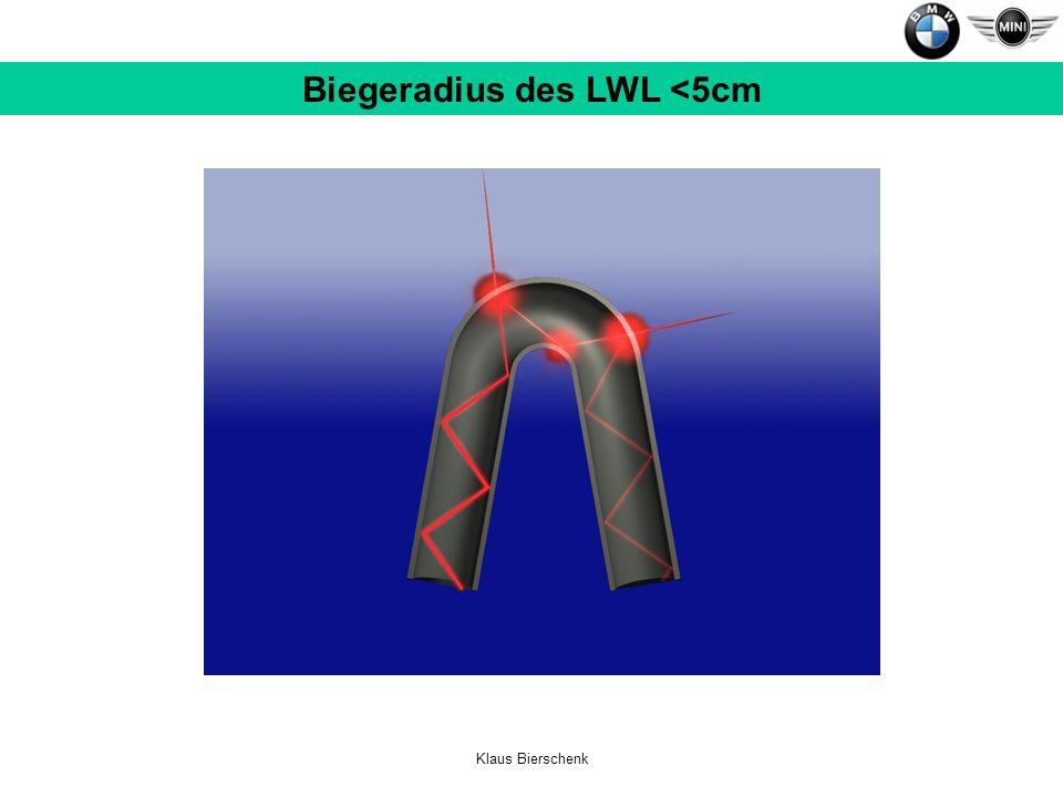 Klaus Bierschenk Biegeradius des LWL <5cm