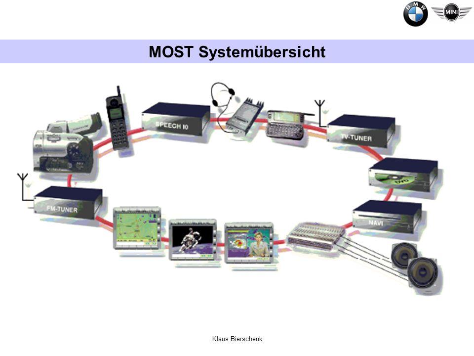 Klaus Bierschenk MOST Systemübersicht