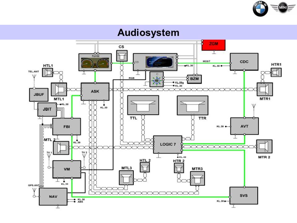 Klaus Bierschenk Audiosystem