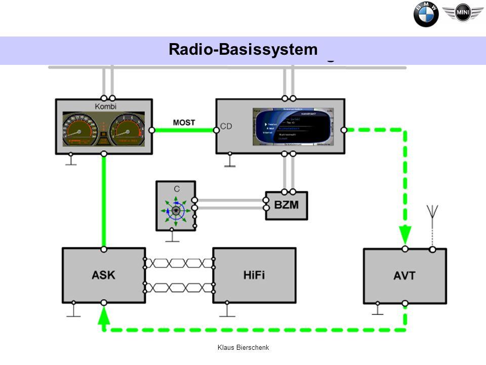 Klaus Bierschenk Radio-Basisausstattung Radio-Basissystem