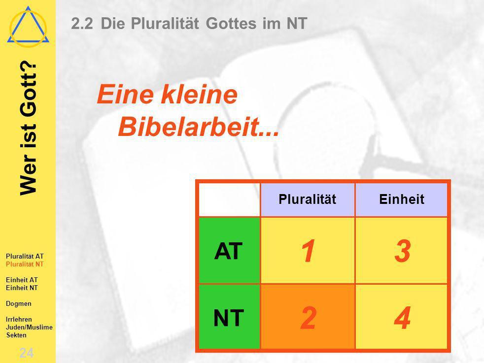 Wer ist Gott? 23 Themenübersicht 2.1Die Pluralität Gottes in den Schriften Alten Testaments 2.2Die Pluralität Gottes in den Schriften Neuen Testaments