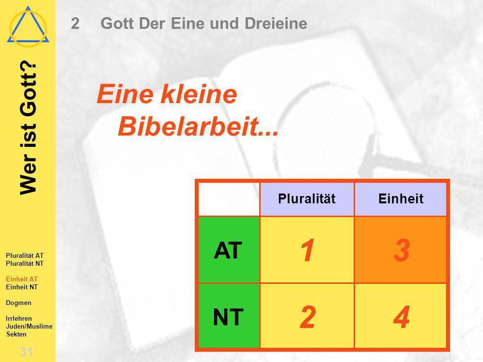 Wer ist Gott? 30 Themenübersicht 2.1Die Pluralität Gottes in den Schriften Alten Testaments 2.2Die Pluralität Gottes in den Schriften Neuen Testaments