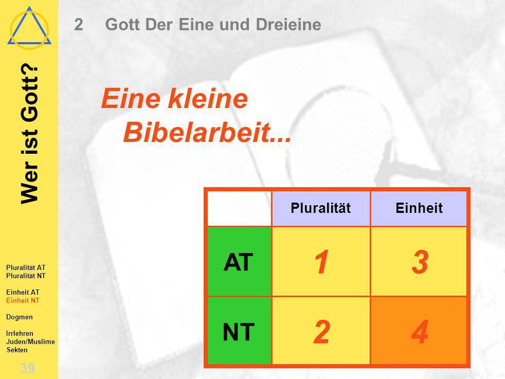 Wer ist Gott? 38 Themenübersicht 2.1Die Pluralität Gottes in den Schriften Alten Testaments 2.2Die Pluralität Gottes in den Schriften Neuen Testaments