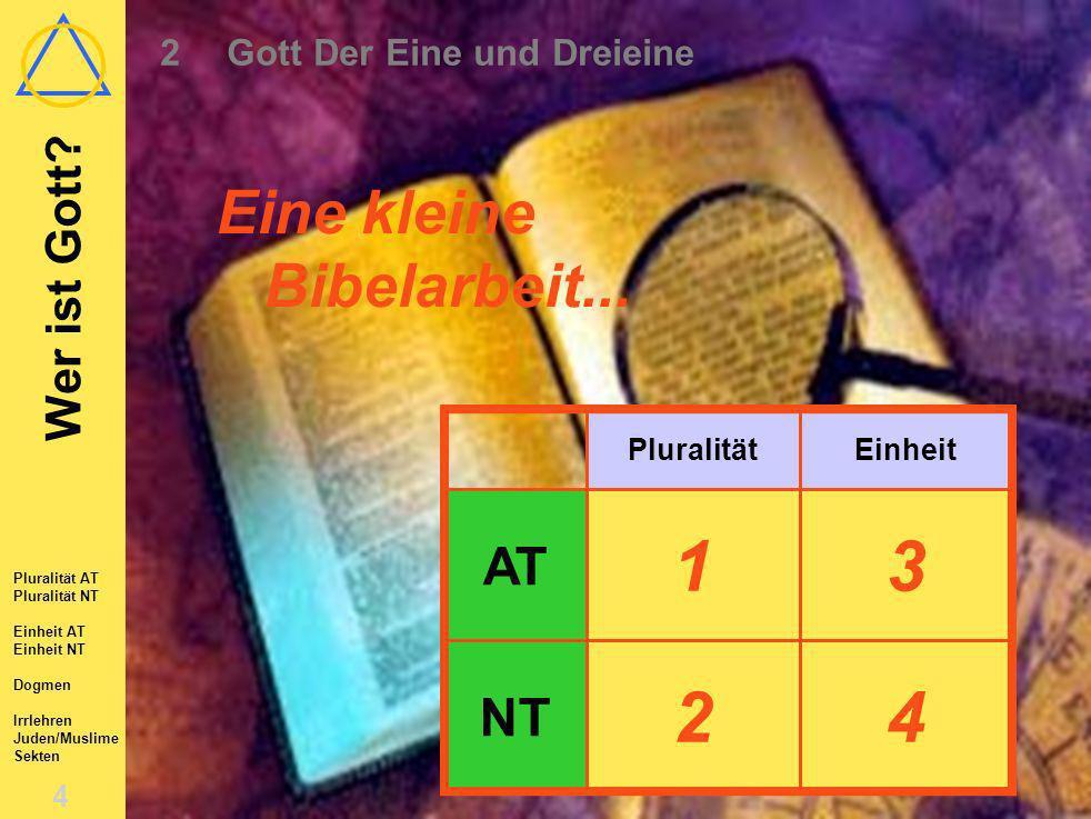Wer ist Gott.4 Eine kleine Bibelarbeit...
