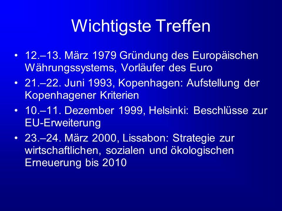 Wichtigste Treffen 12.–13. März 1979 Gründung des Europäischen Währungssystems, Vorläufer des Euro 21.–22. Juni 1993, Kopenhagen: Aufstellung der Kope