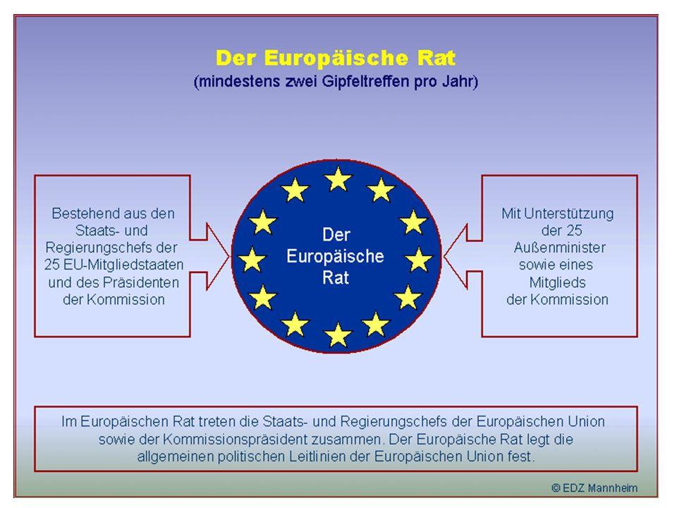Parteienlandschaft EVP: Europäische Volkspartei SPE: Sozialdemokrati- sche Partei Europas ELDR:Europäische liberale demokratische und Reformpartei AEN: Allianz für das Europa der Nationen